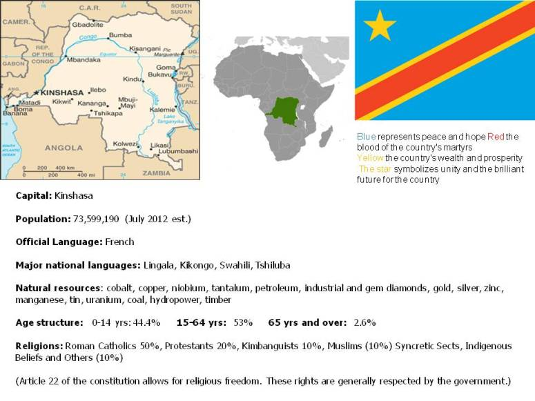 DRC Fact Sheet